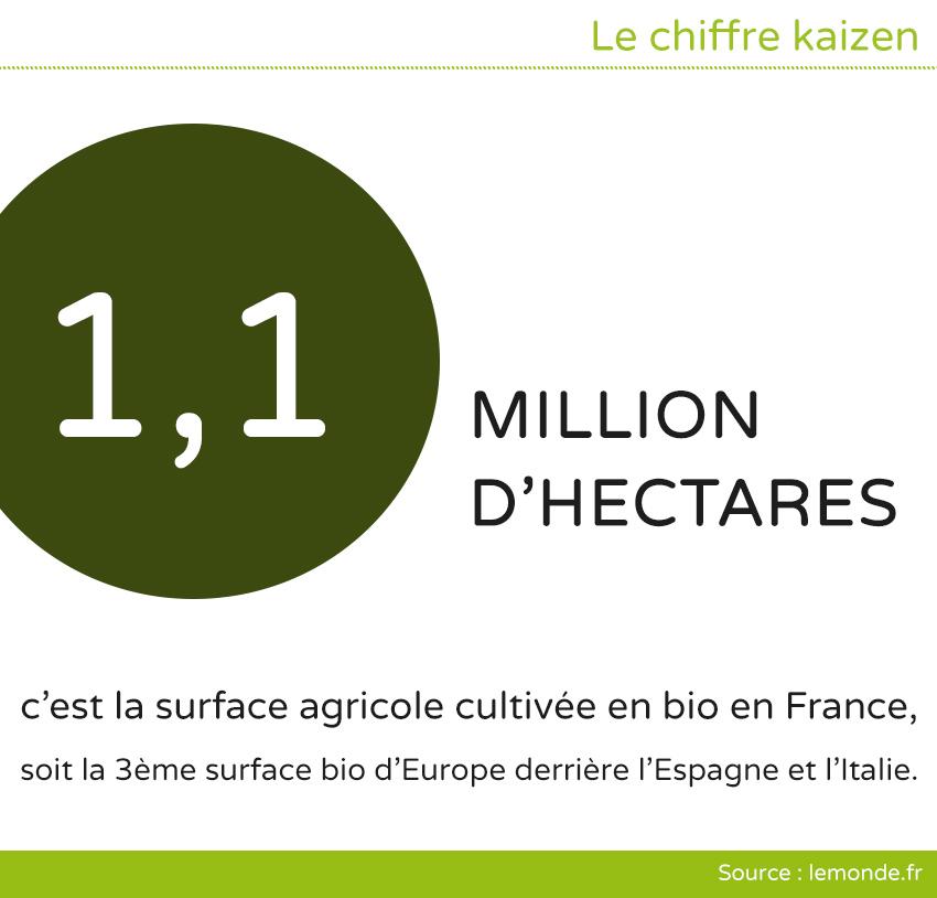 LeChiffre_Kaizen62 - La France 3e