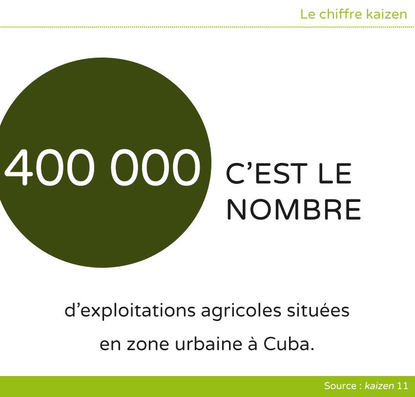 LeChiffre_Kaizen67 - Cuba